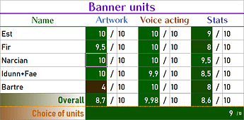 EXCEL,Microsoft_Excel_-_feh_banner_ratings.xlsx_2020-03-20_17-22-16-162