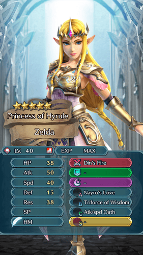 FEH Unit Builder - Zelda