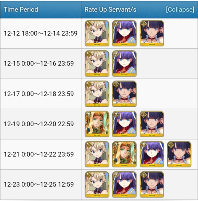 Asking for Christmas 2020 advice   Fate/Grand Order   GamePress